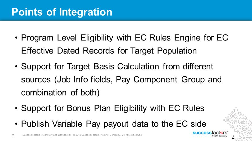 4/10/2017 Points of Integration. Program Level Eligibility with EC Rules Engine for EC Effective Dated Records for Target Population.