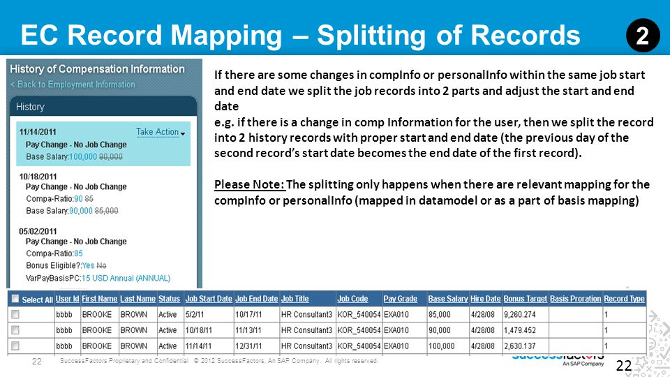 EC Record Mapping – Splitting of Records