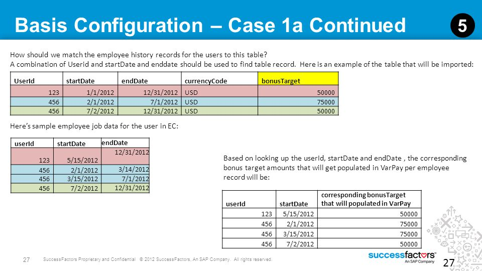 Basis Configuration – Case 1a Continued