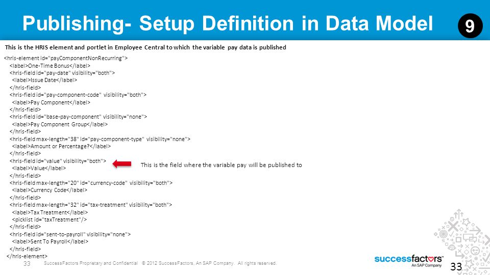 Publishing- Setup Definition in Data Model