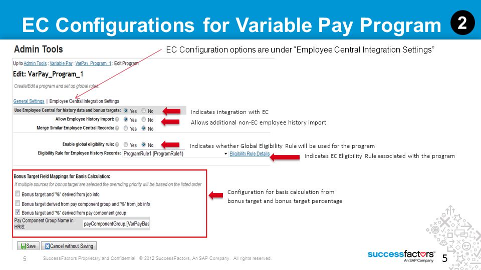 EC Configurations for Variable Pay Program
