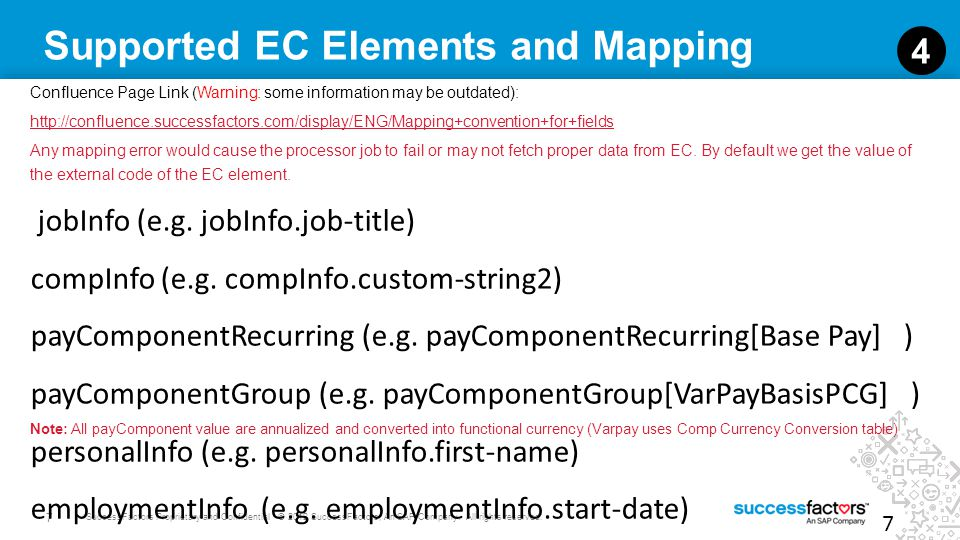 Supported EC Elements and Mapping
