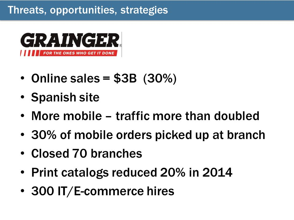 More mobile – traffic more than doubled