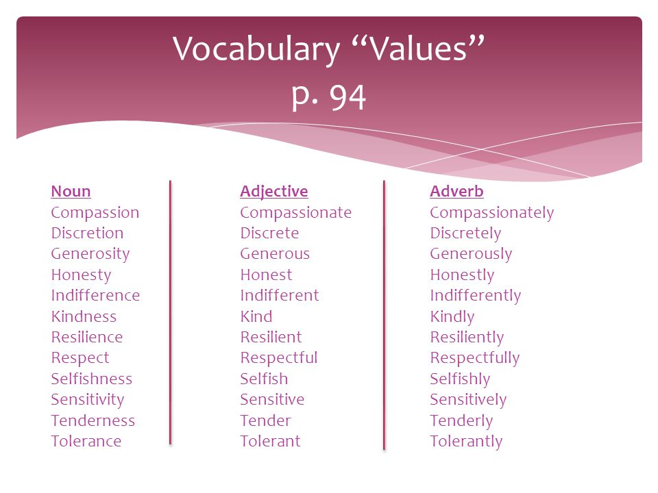 Vocabulary Values p. 94
