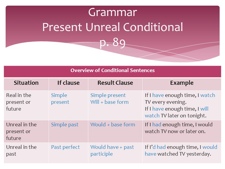 Grammar Present Unreal Conditional p. 89