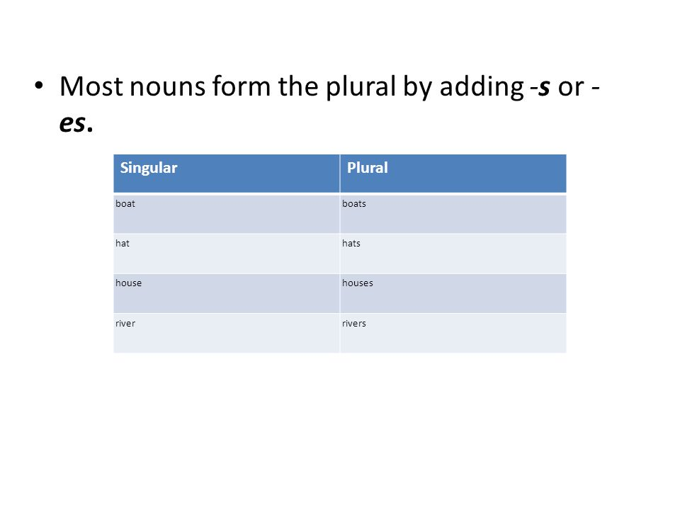 Most nouns form the plural by adding -s or -es.