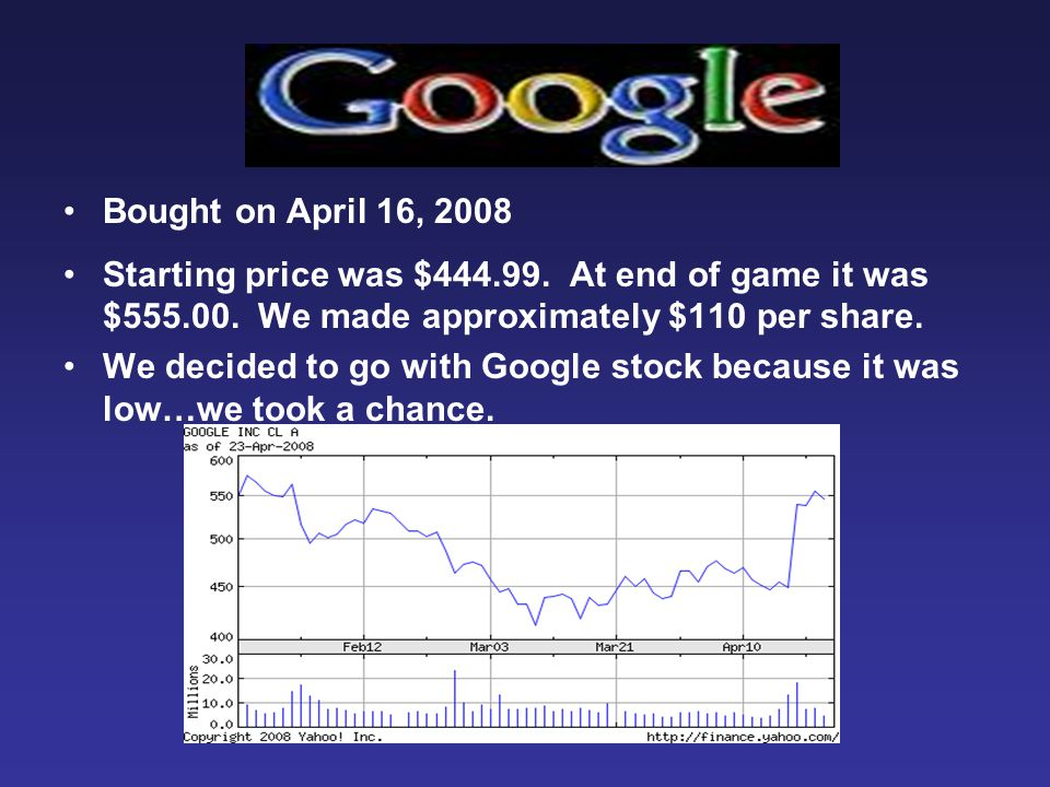 Bought on April 16, 2008 Starting price was $444.99. At end of game it was $555.00. We made approximately $110 per share.
