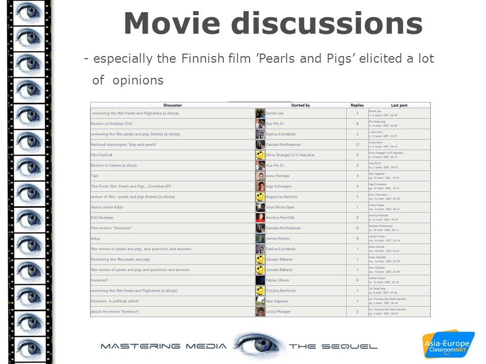 Movie discussions especially the Finnish film 'Pearls and Pigs' elicited a lot of opinions