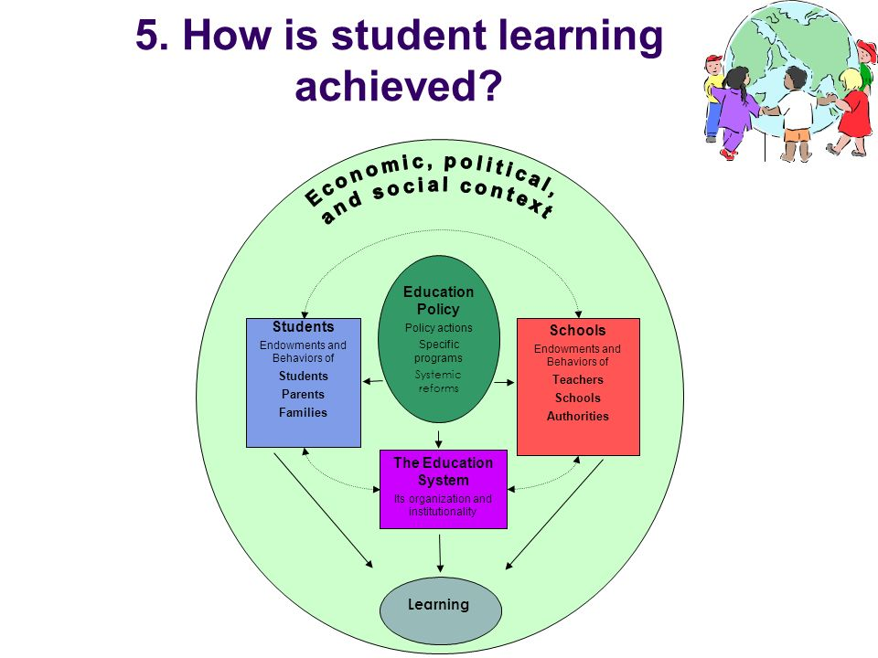 5. How is student learning achieved
