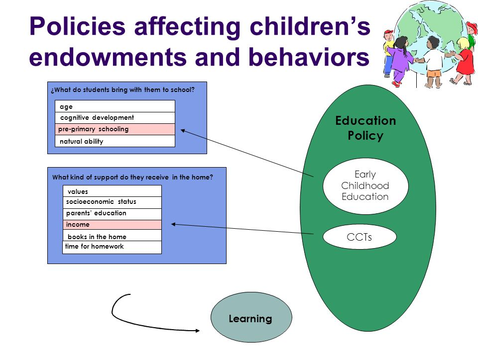 Policies affecting children's endowments and behaviors