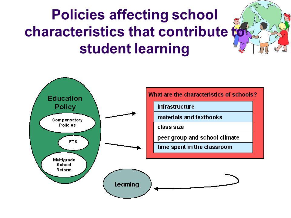 Policies affecting school characteristics that contribute to student learning