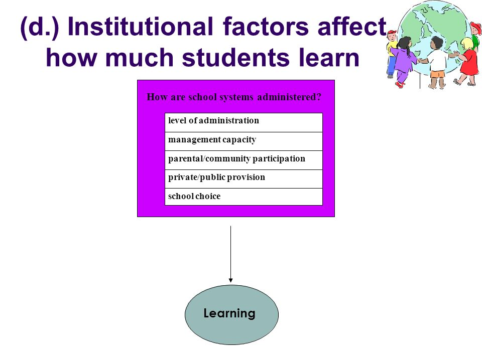 (d.) Institutional factors affect how much students learn