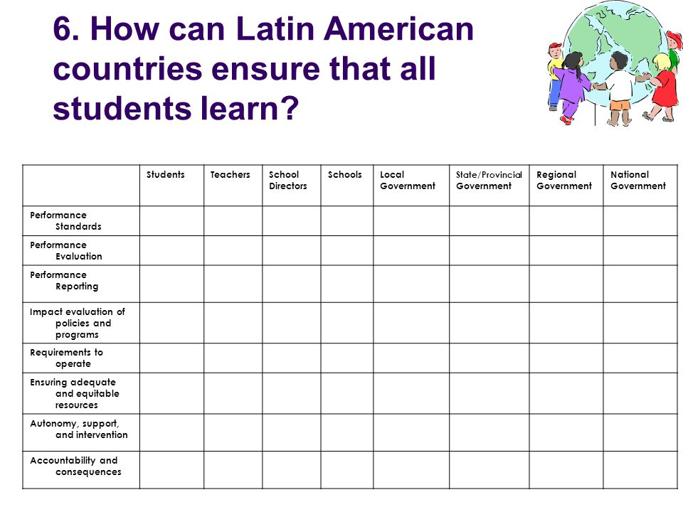 6. How can Latin American countries ensure that all students learn