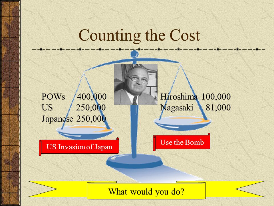 Counting the Cost POWs 400,000 US 250,000 Japanese 250,000