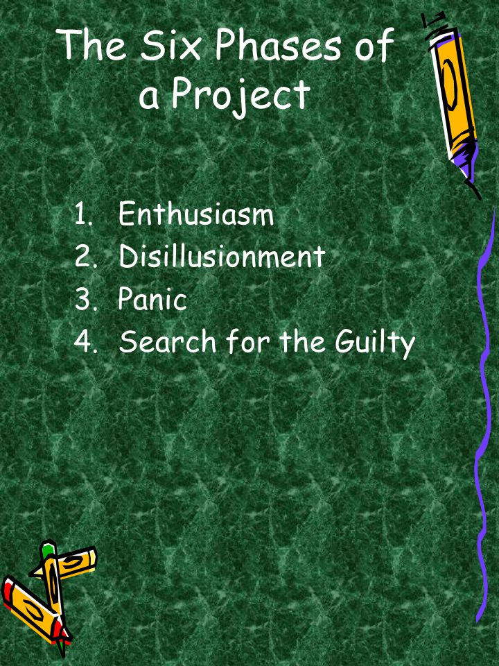 The Six Phases of a Project