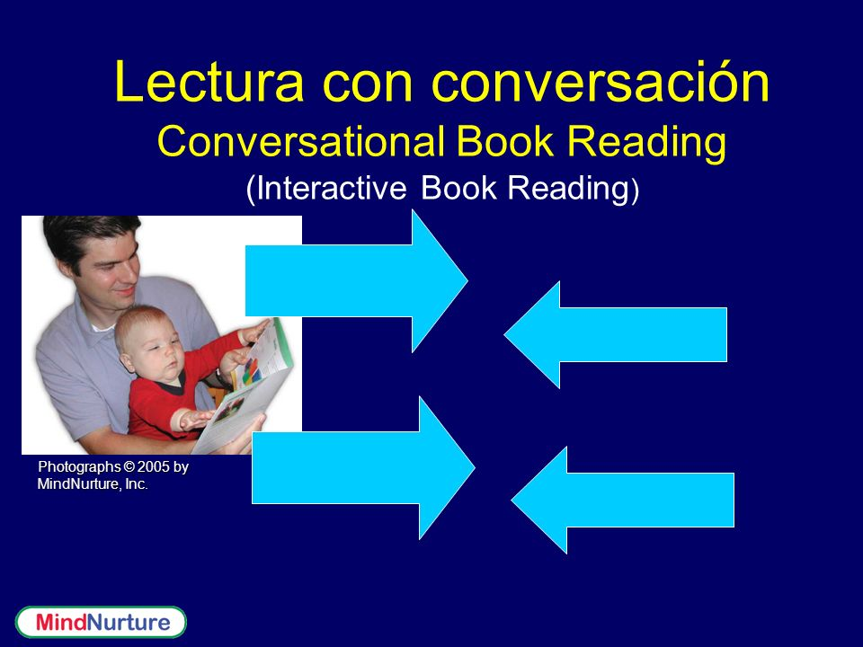 Lectura con conversación Conversational Book Reading (Interactive Book Reading)