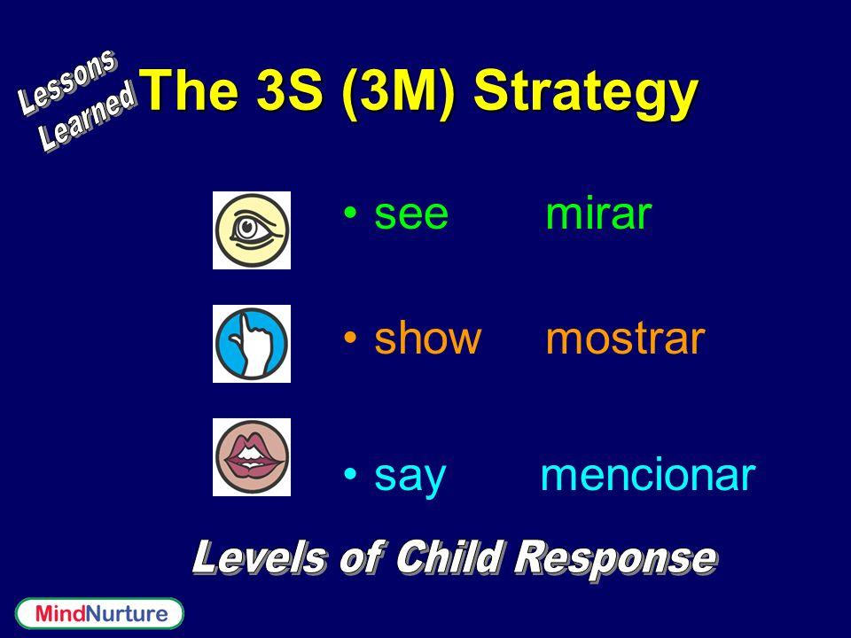 Levels of Child Response