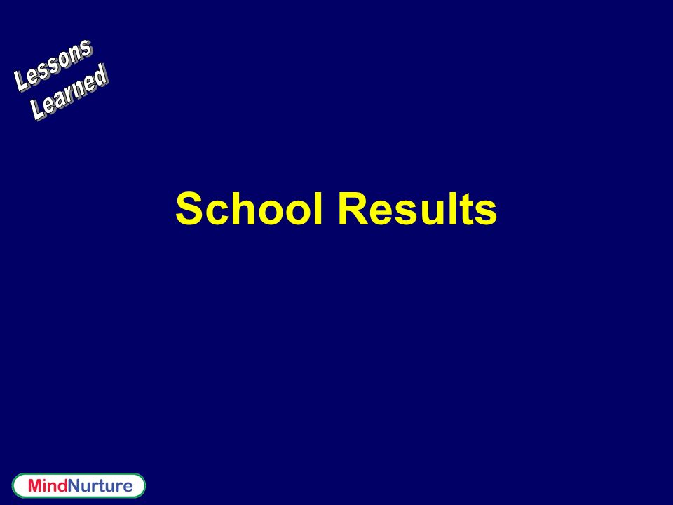 Lessons Learned School Results