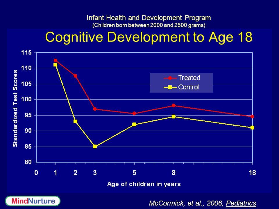 McCormick, et al., 2006, Pediatrics