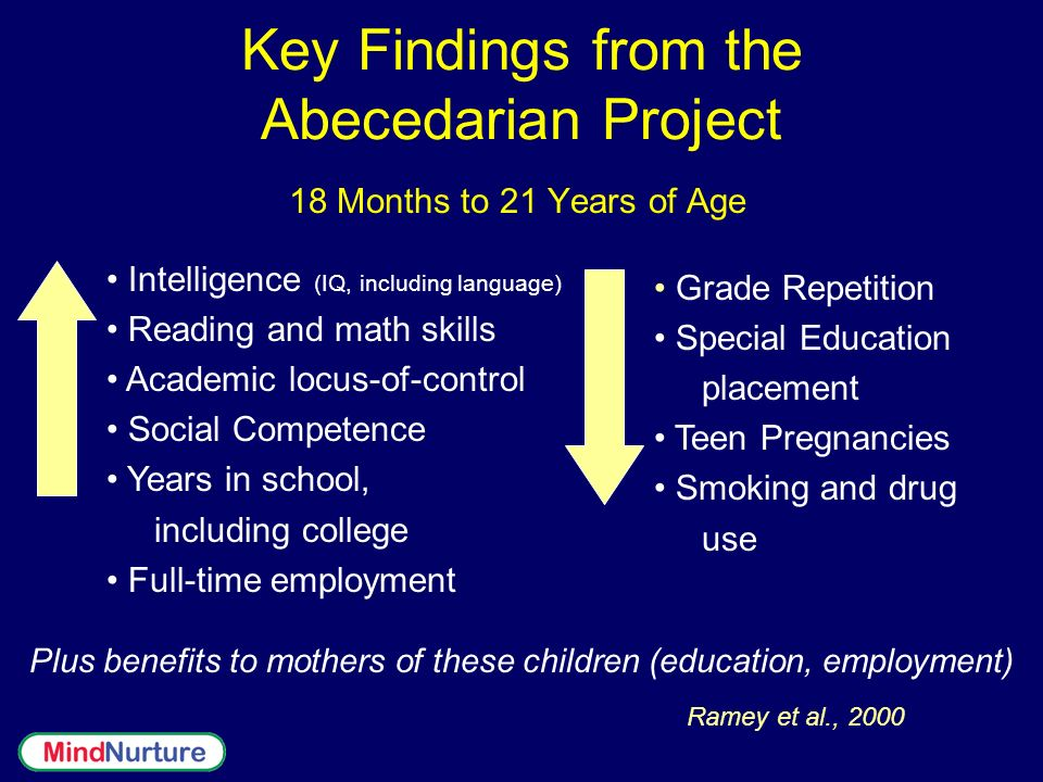Key Findings from the Abecedarian Project