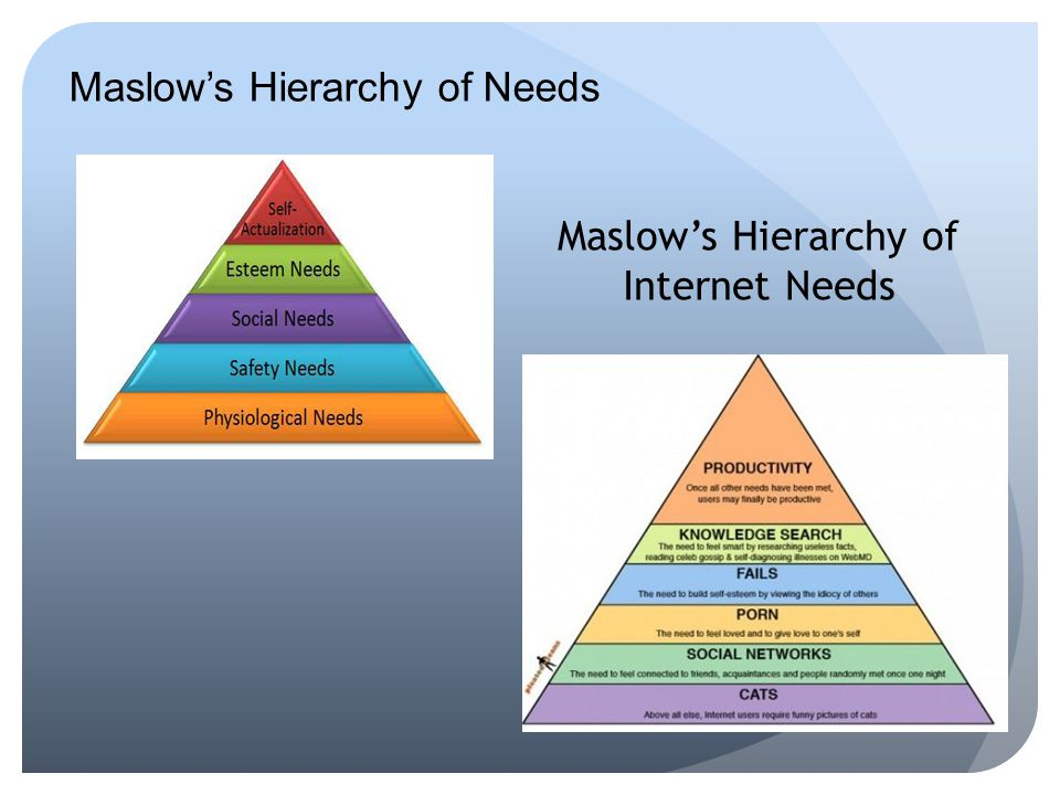 Maslow's Hierarchy of Internet Needs