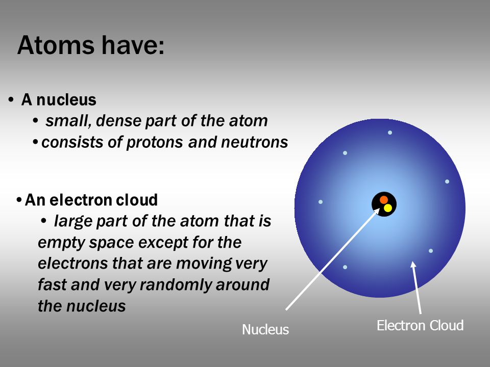 Atoms have: A nucleus small, dense part of the atom
