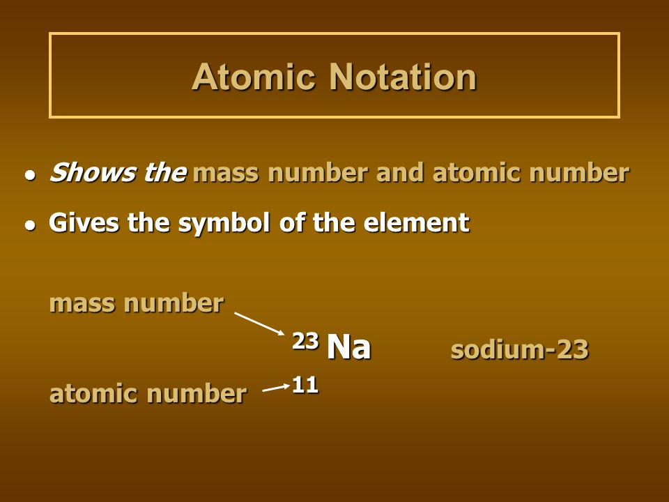 Atomic Notation atomic number 11