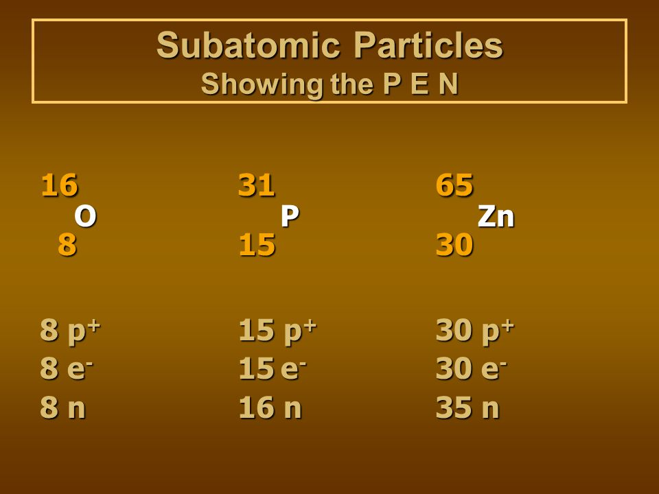 Subatomic Particles Showing the P E N