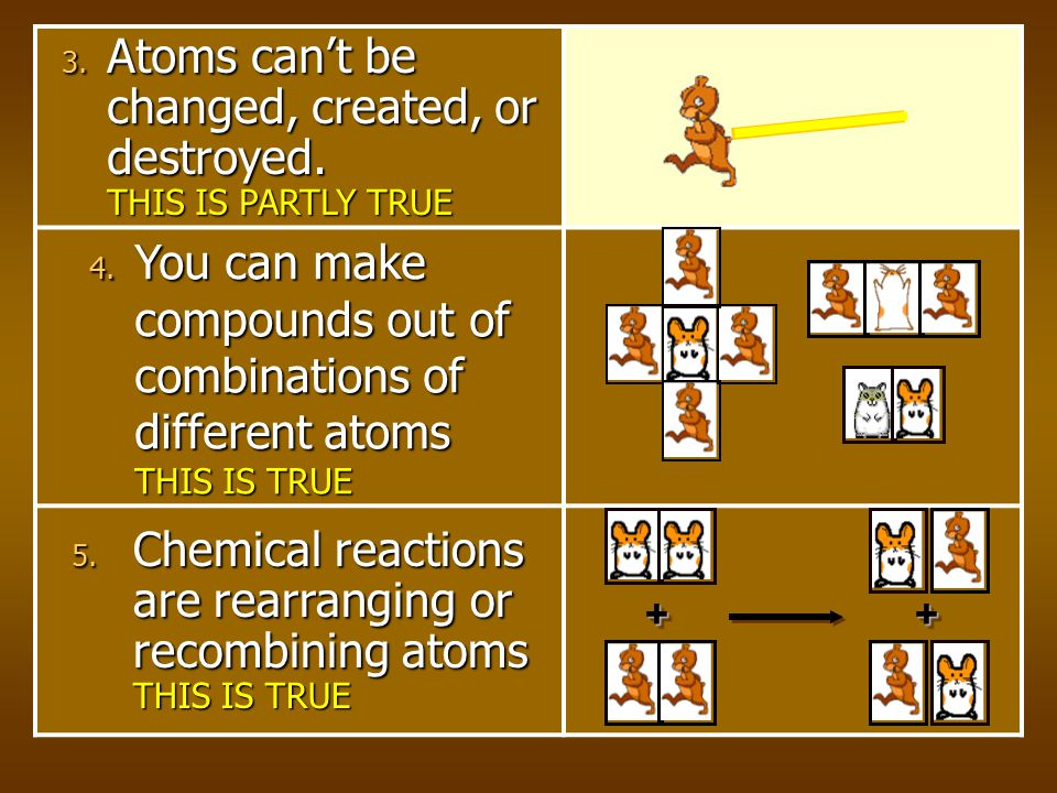 Atoms can't be changed, created, or destroyed. THIS IS PARTLY TRUE