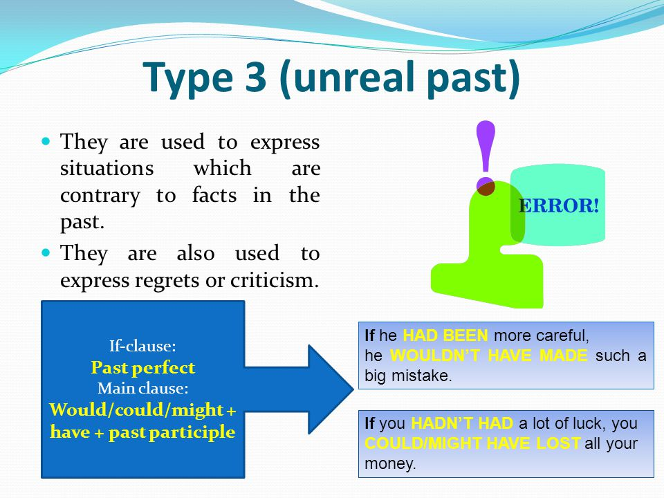 Would/could/might + have + past participle
