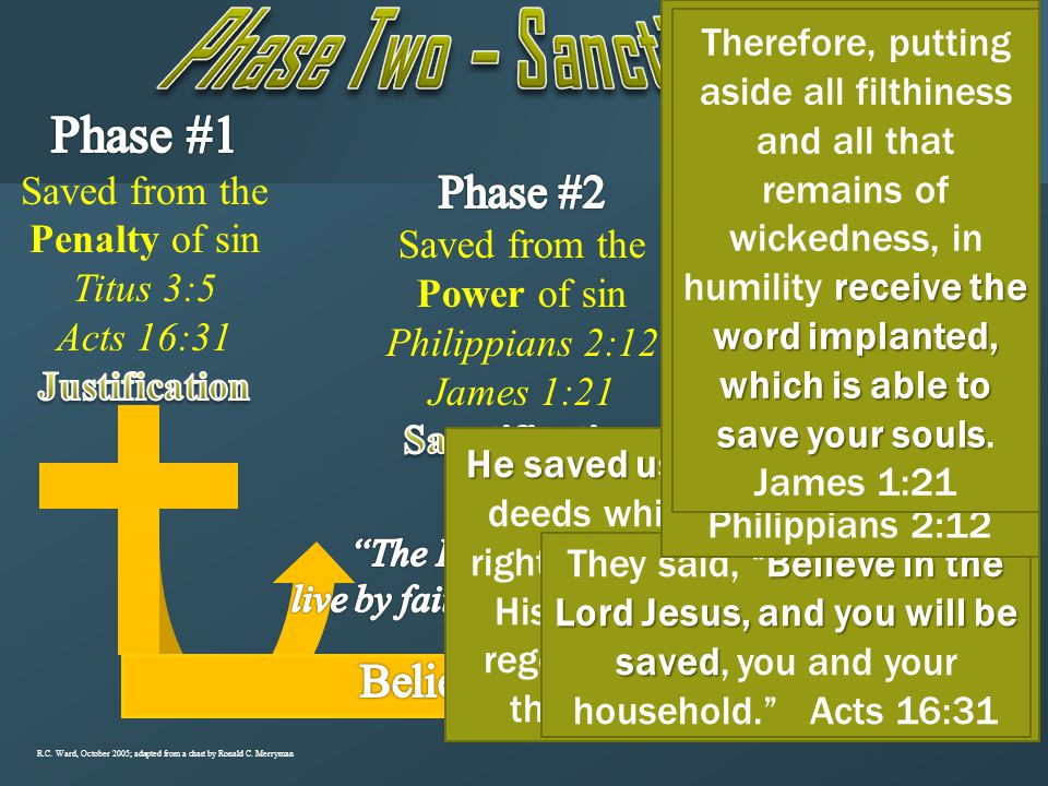 Phase Two – Sanctification