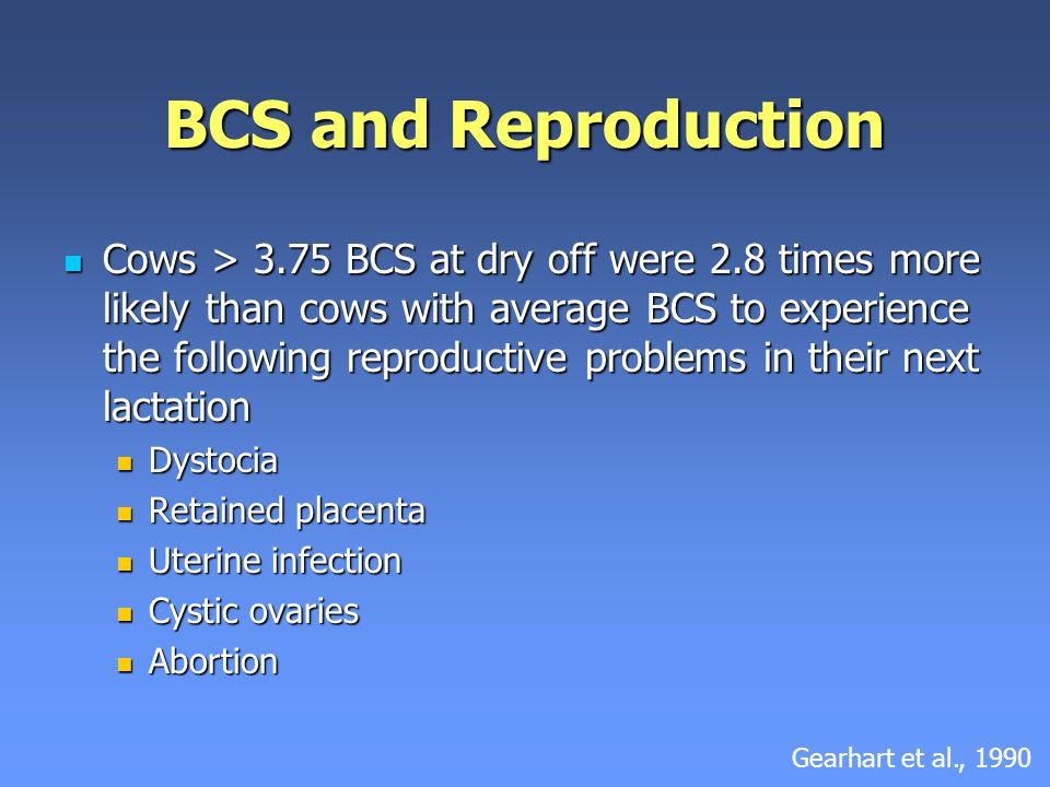 BCS and Reproduction