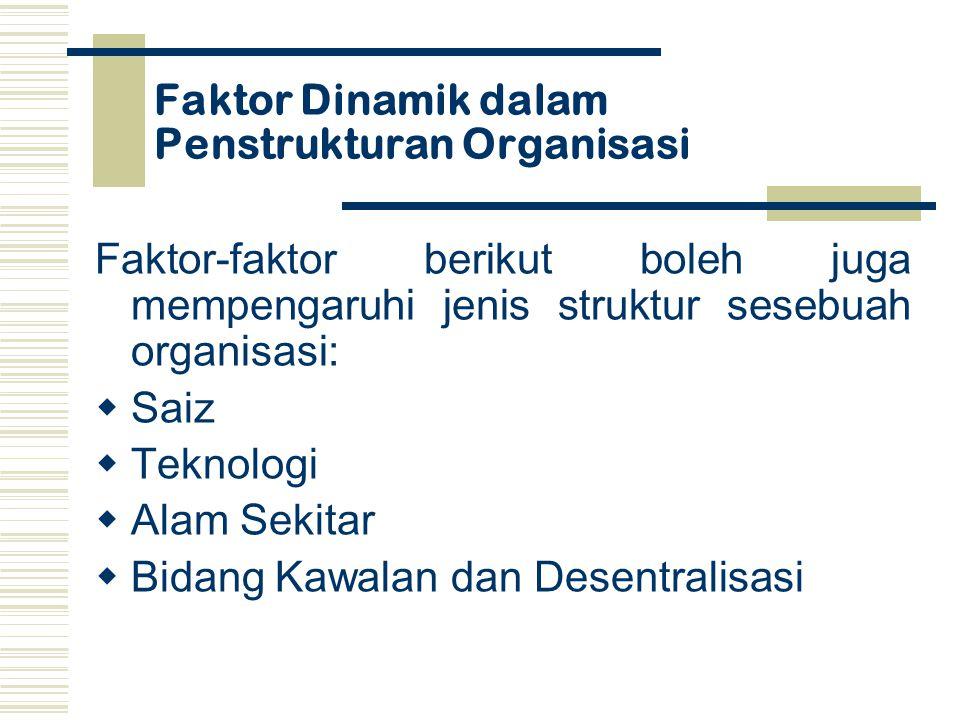 Faktor Dinamik dalam Penstrukturan Organisasi