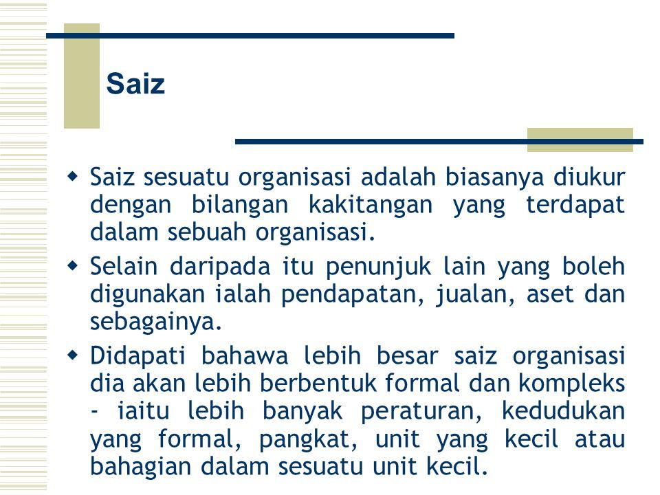 Saiz Saiz sesuatu organisasi adalah biasanya diukur dengan bilangan kakitangan yang terdapat dalam sebuah organisasi.