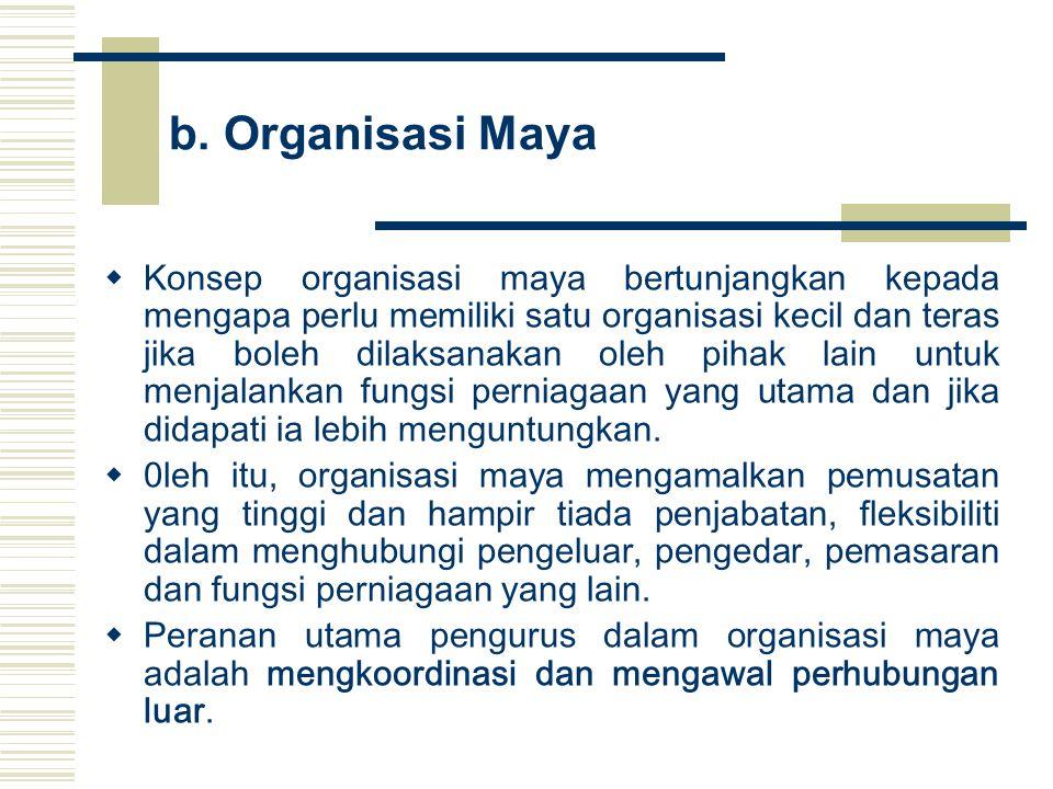 b. Organisasi Maya