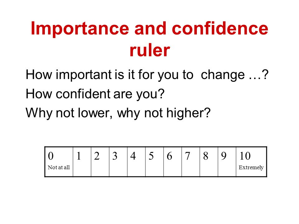 Importance and confidence ruler