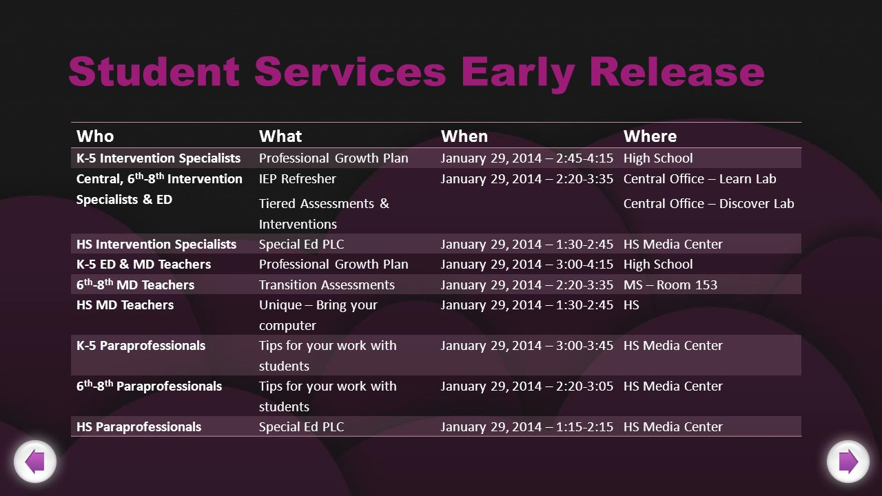 Student Services Early Release