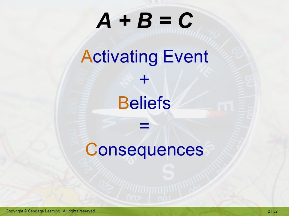 A + B = C Activating Event + Beliefs = Consequences