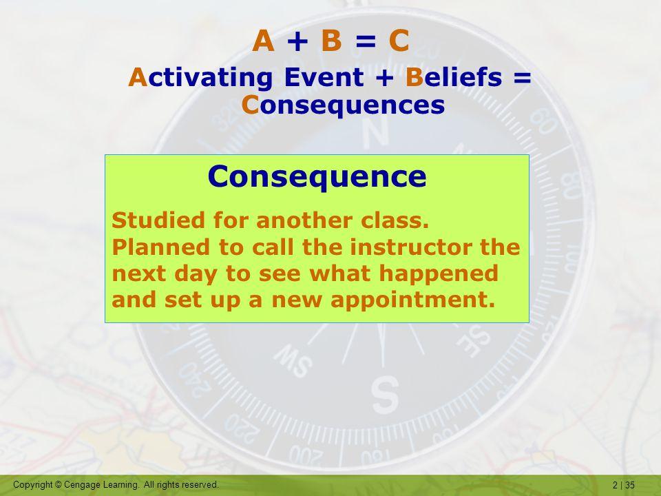 Belief Activating Event