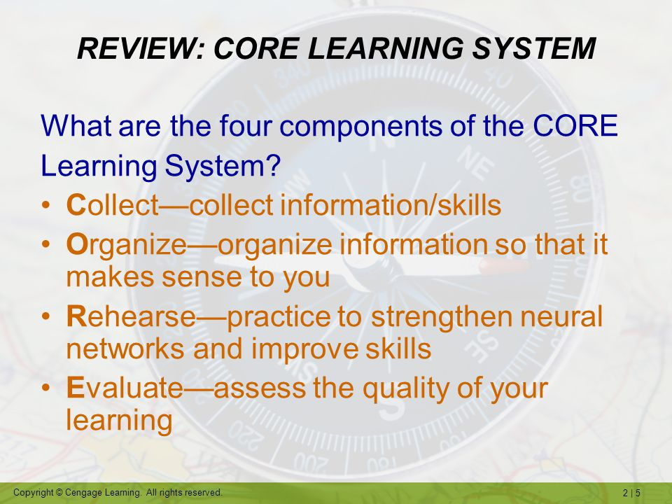REVIEW: CORE LEARNING SYSTEM