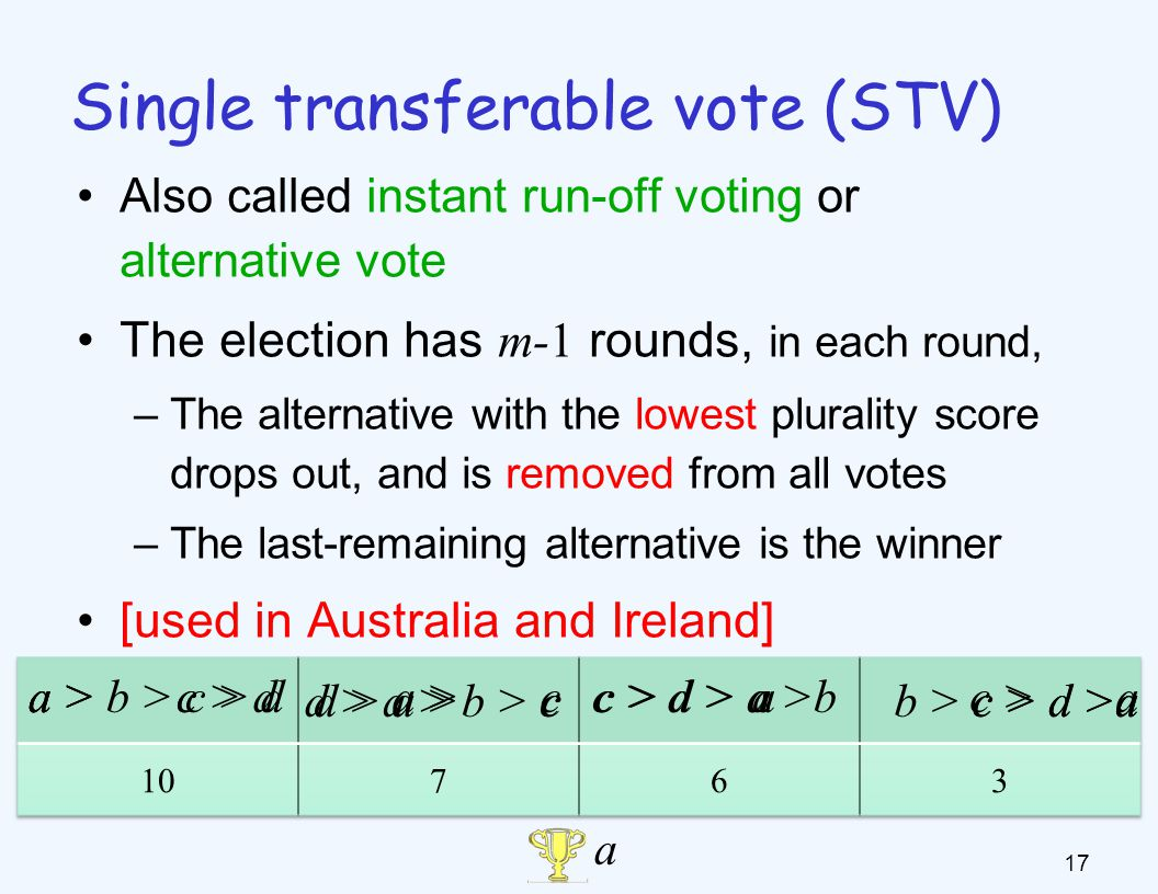 Other multi-round voting rules