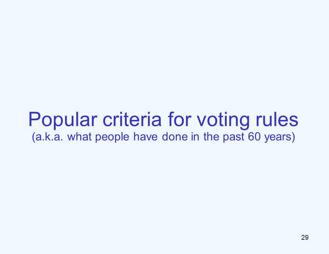 How to evaluate and compare voting rules