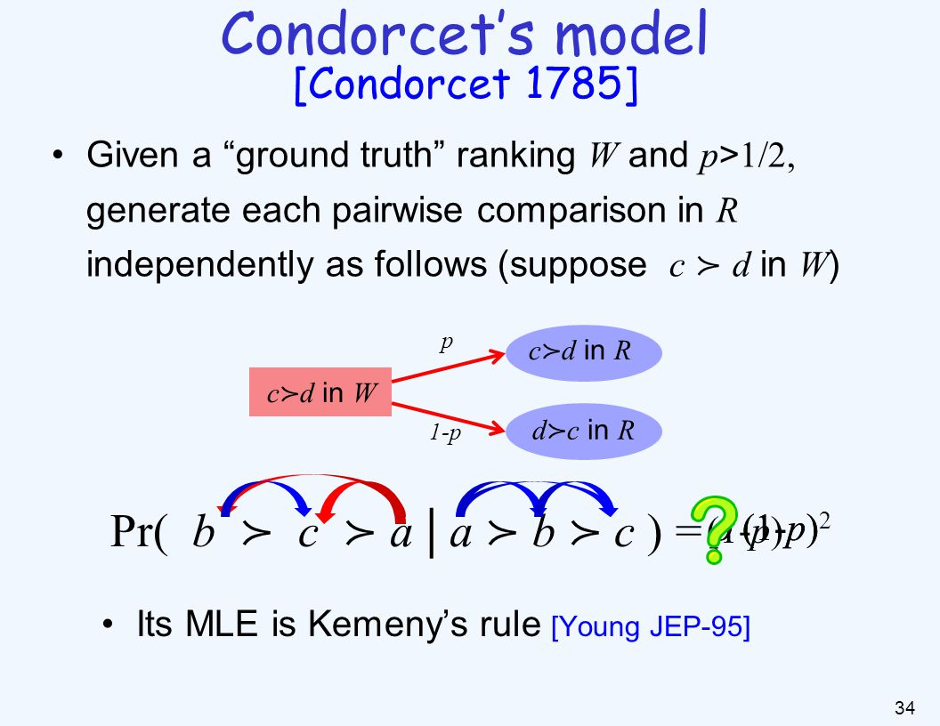 Truth revealing Extended Condorcet Jury theorem Given Suppose