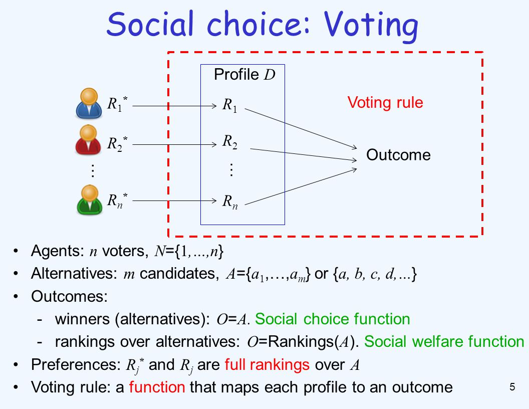 Popular voting rules (a. k. a