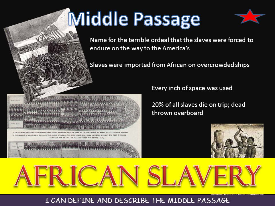 I CAN DEFINE AND DESCRIBE THE MIDDLE PASSAGE