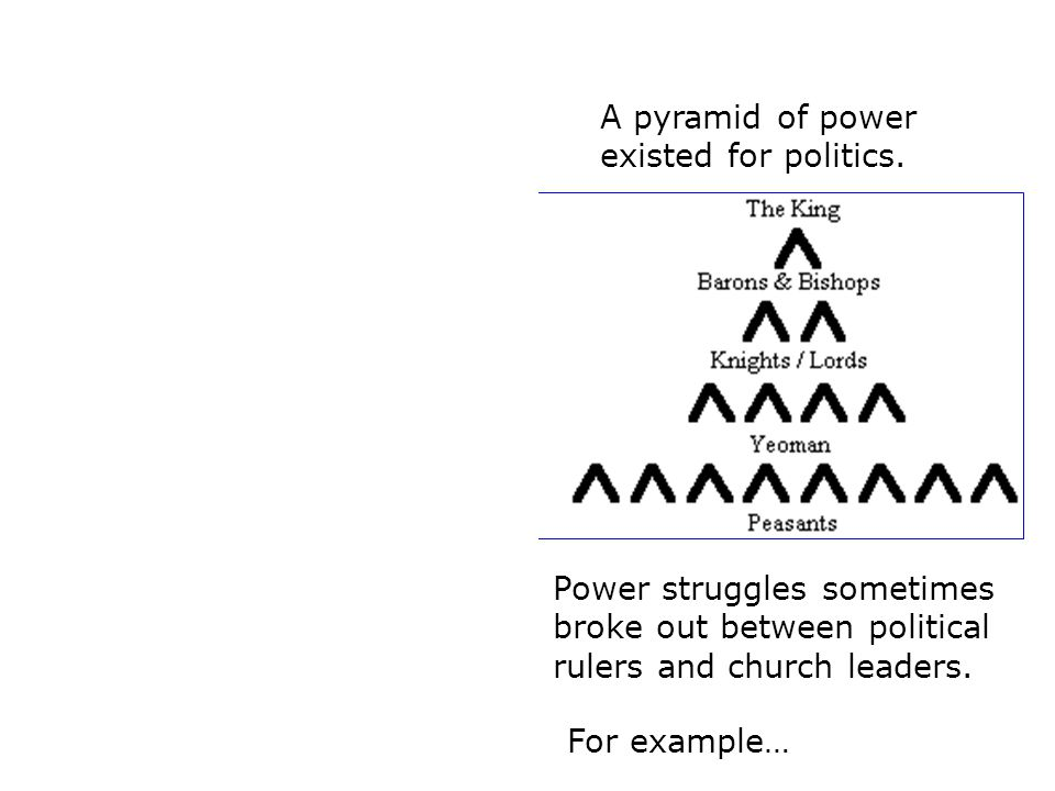 A pyramid of power existed for politics.