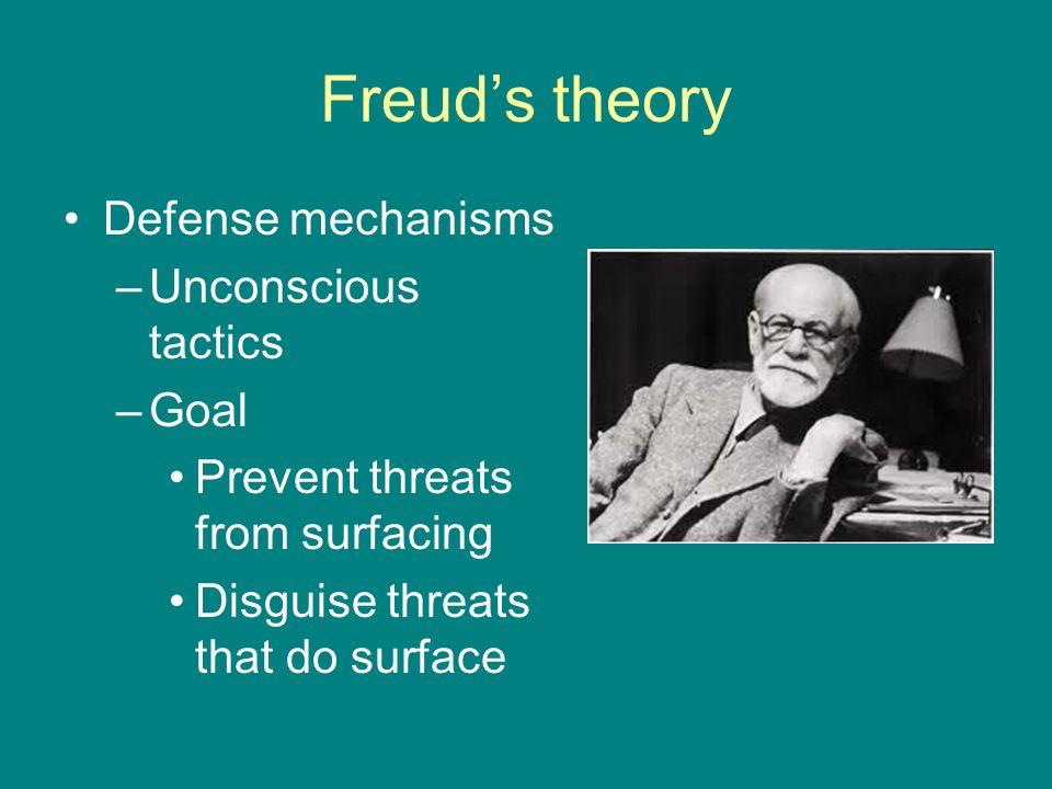 Freud's theory Defense mechanisms Unconscious tactics Goal