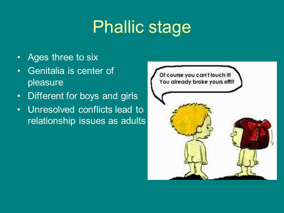 Phallic stage Ages three to six Genitalia is center of pleasure