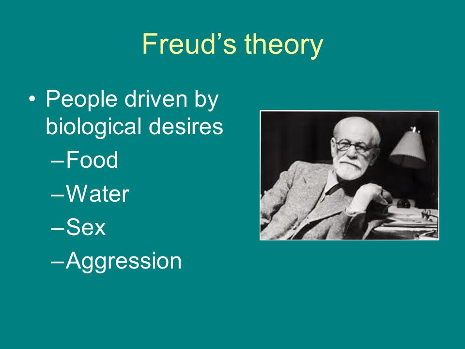 Freud's theory People driven by biological desires Food Water Sex