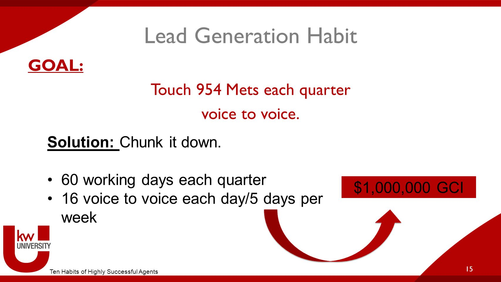 Title of Breakout KW Family Reunion 2015. Lead Generation Habit. GOAL: Touch 954 Mets each quarter voice to voice.